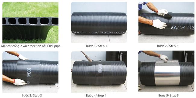 sử dụng ống nhựa HDPE gân xoắn 2 vách